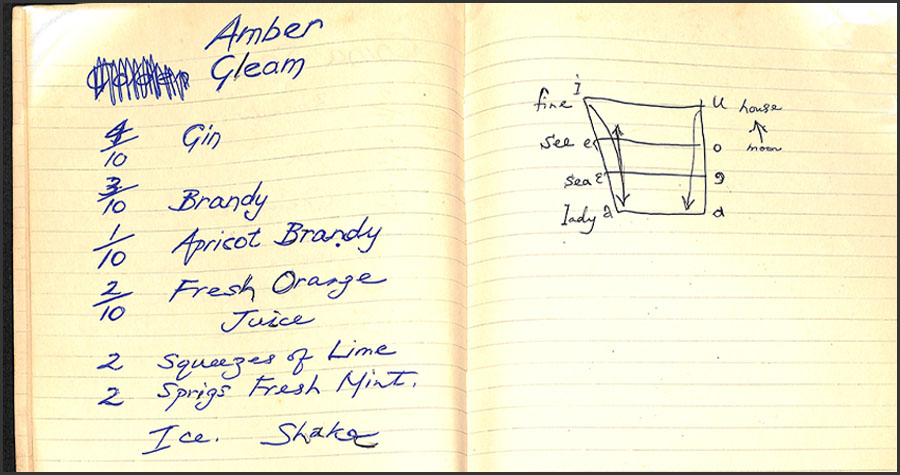 A handwritten cocktail recipe and a mysterious diagram